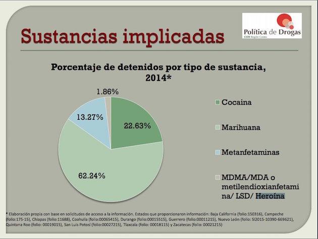 Imagen: http://www.senado.gob.mx/