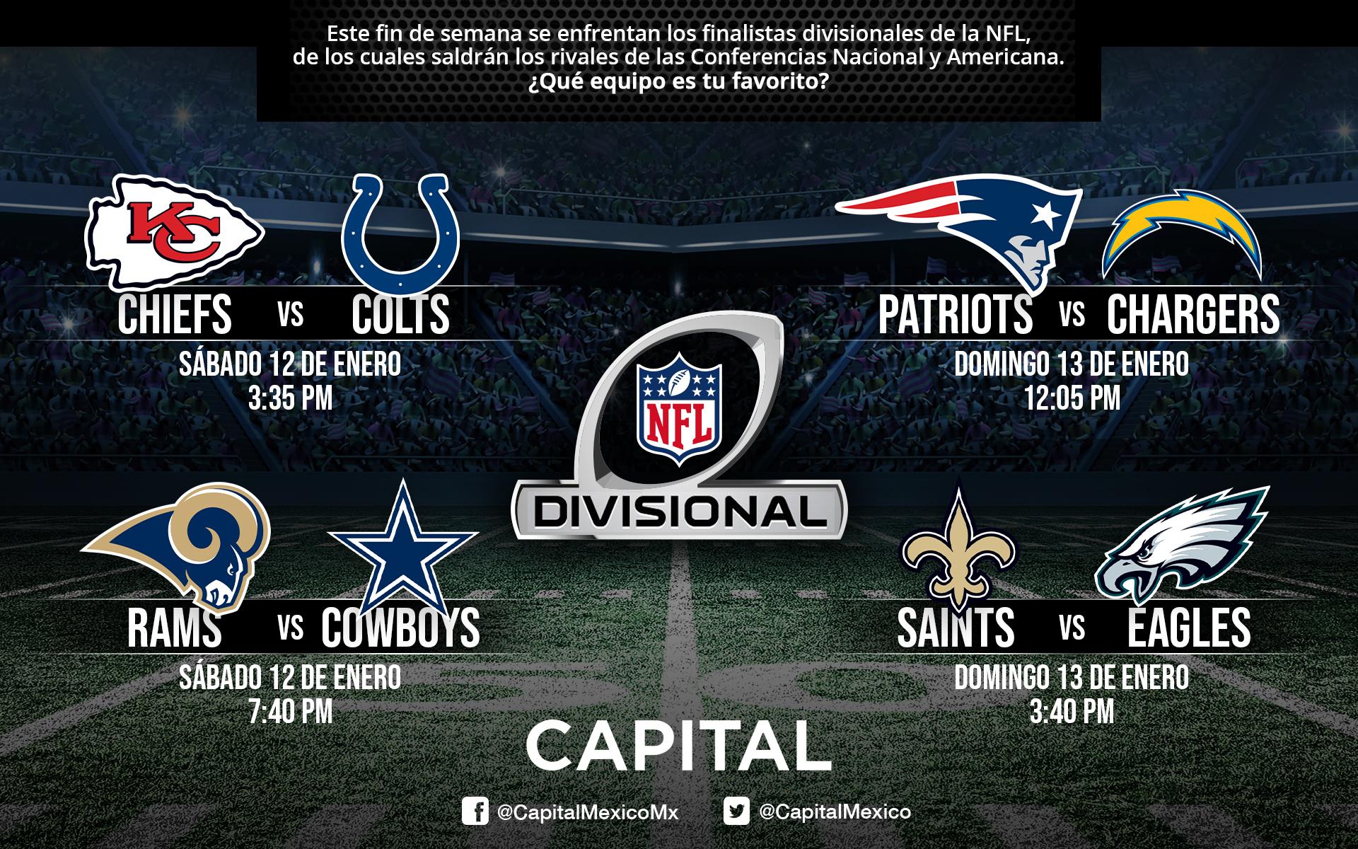 Enfrentamientos de NFL divisionales 2019