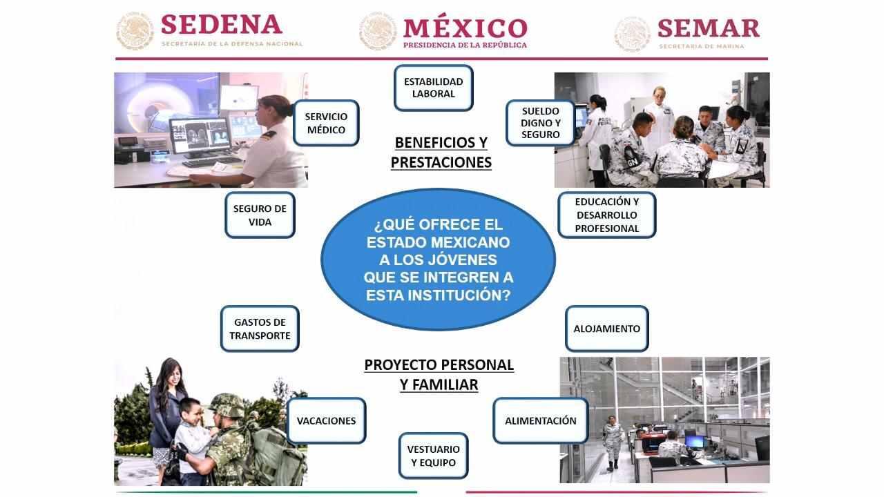 beneficios prestaciones Guardia Nacional