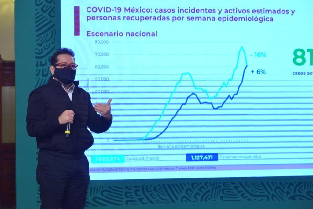 Nuevamente se registran en el país, cifras altas en muertos y contagios por coronavirus