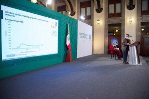 """Presentan informe """"El Pulso de la Salud"""""""