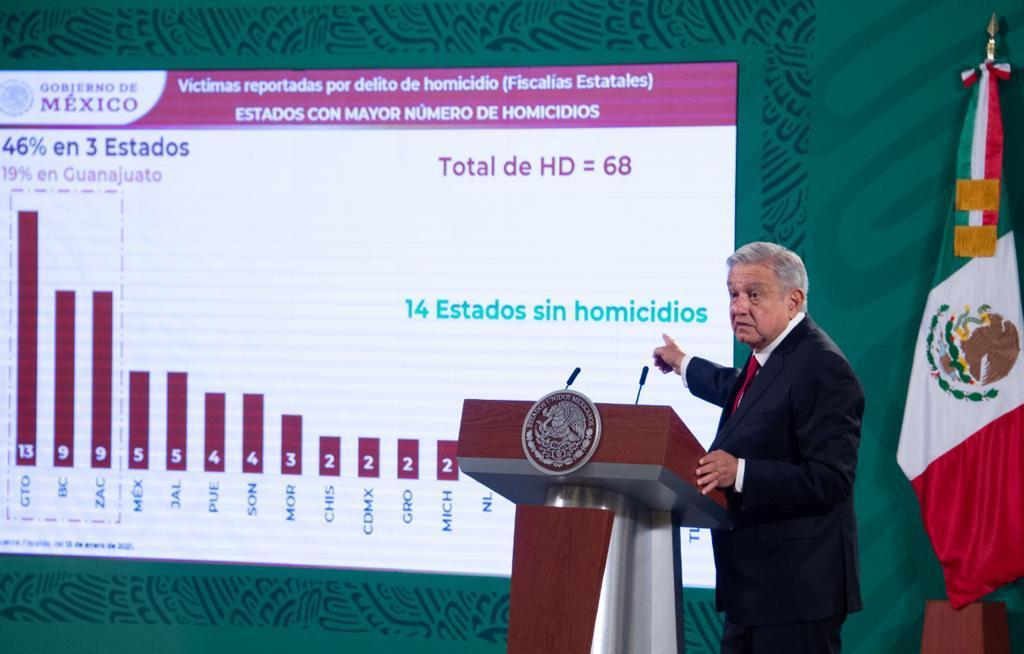 Profunda descomposición social en Guanajuato