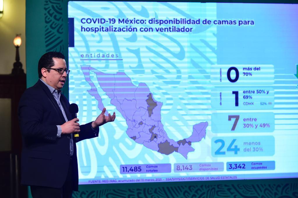 México superó las 192 mil muertes por coronavirus