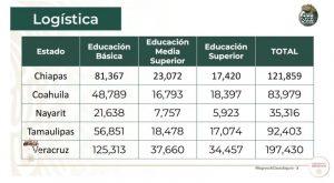 Gobierno de México iniciará el martes la vacunación a maestros