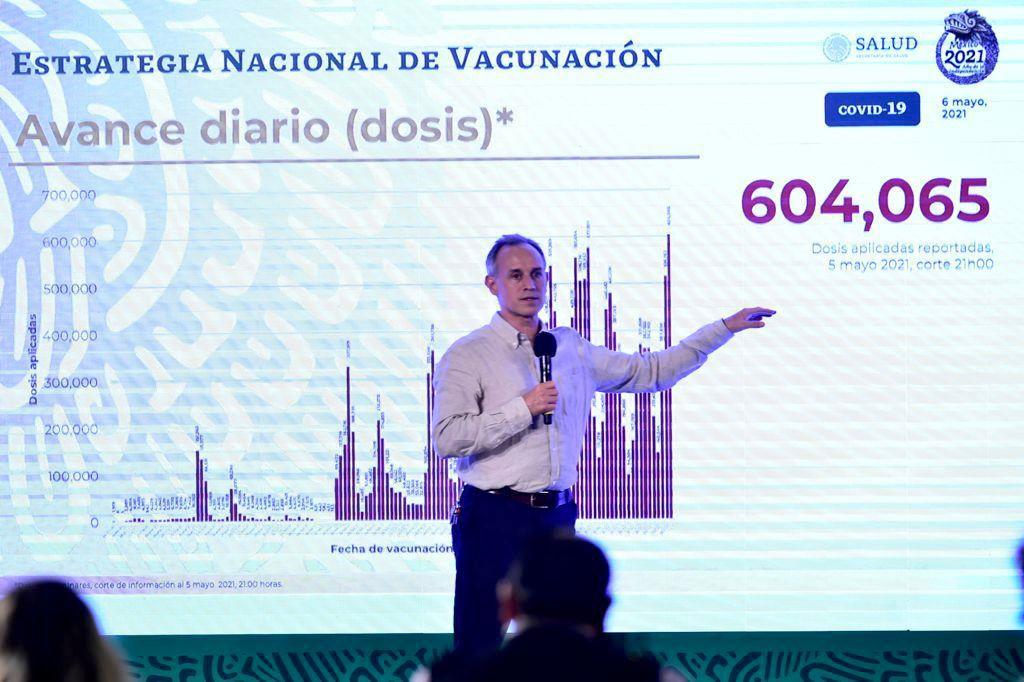 Presume Salud más de 600 vacunas anticovid aplicadas en un día. Supera el país 218 mil muertos