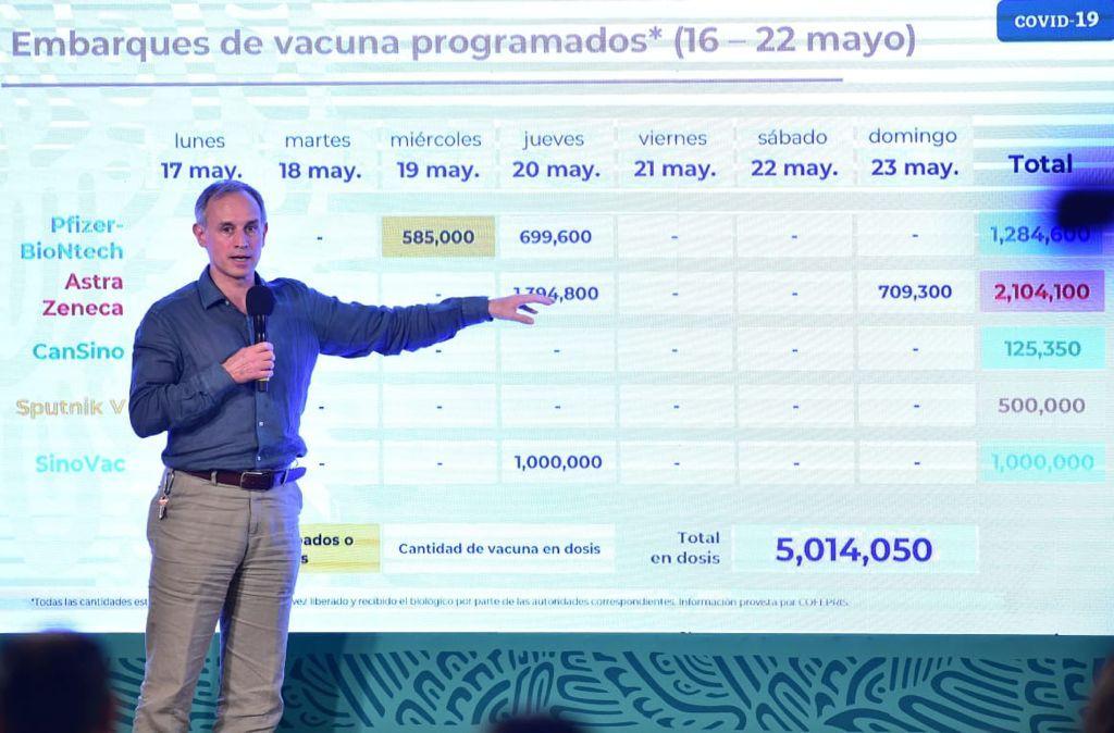 Más de 16 millones de personas han sido vacunadas contra covid-19, informa Salud. Suman 220 mil 850 defunciones