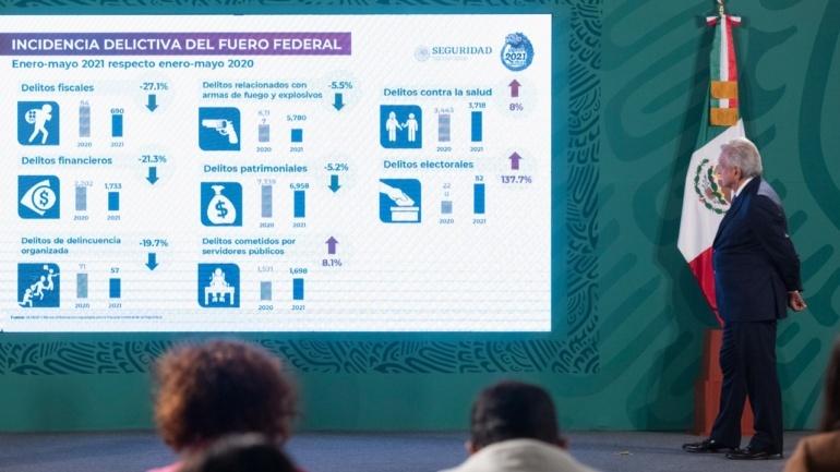 Presidente instruye a Consejería Jurídica atraer caso de atentado en Tamaulipas; se hará investigación y habrá justicia, afirma
