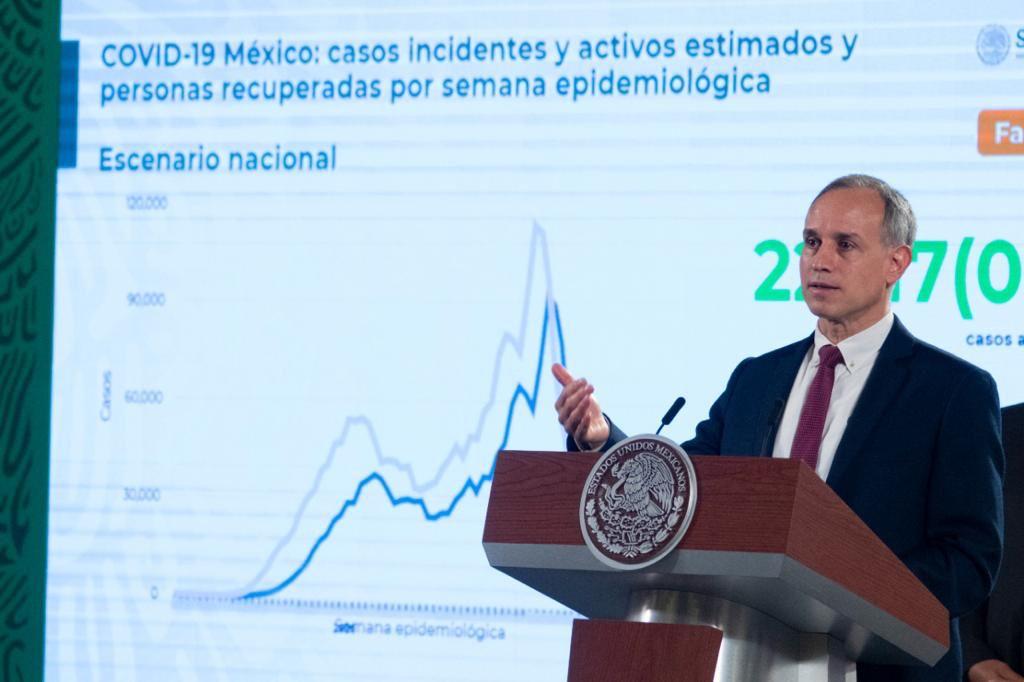 Repunta Covid en 6 estados: Secretaría de Salud