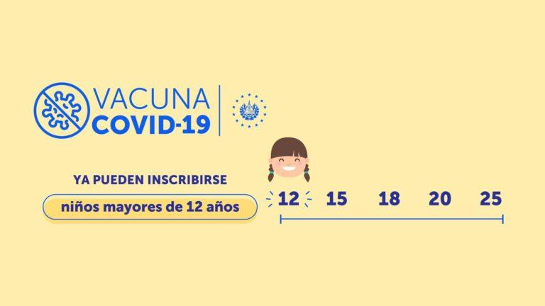 El Salvador ya vacuna a mayores de 12 años y embarazadas