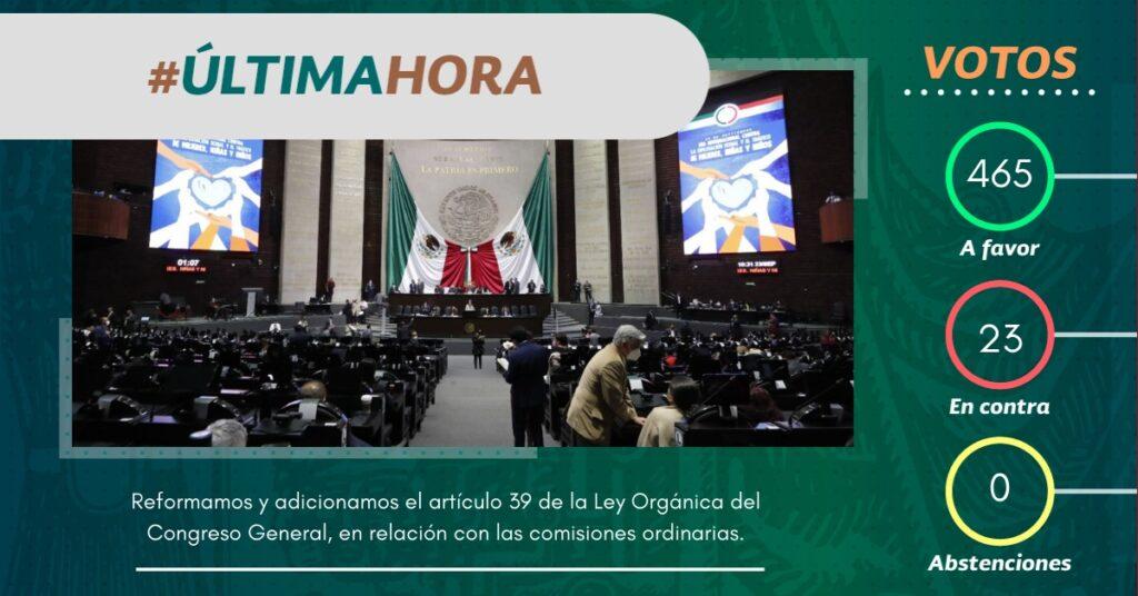 Cámara de Diputados aprobó aumento de comisiones legislativas; pasan de 46 a 51 Foto: @Mx_Diputados